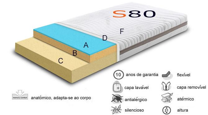 senso80.jpg